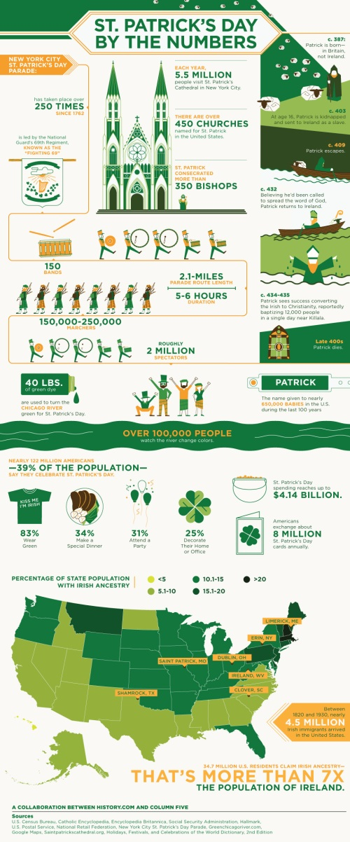 st-patricks-day-infographic-final-forweb